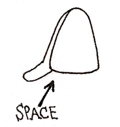 How to draw a hand by leaving a space between the thumb and fingers